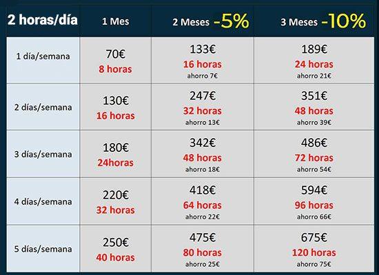 precios cursos de inglés online